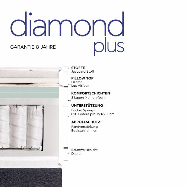 boxspingmatratze diamond plus